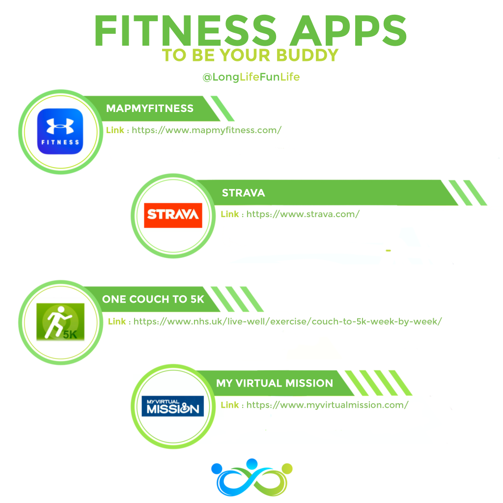 Infographic to provide links to fitness apps to help you make exercise a habit