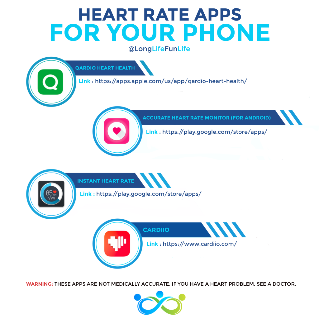 Heart Rate Apps for your Smartphone