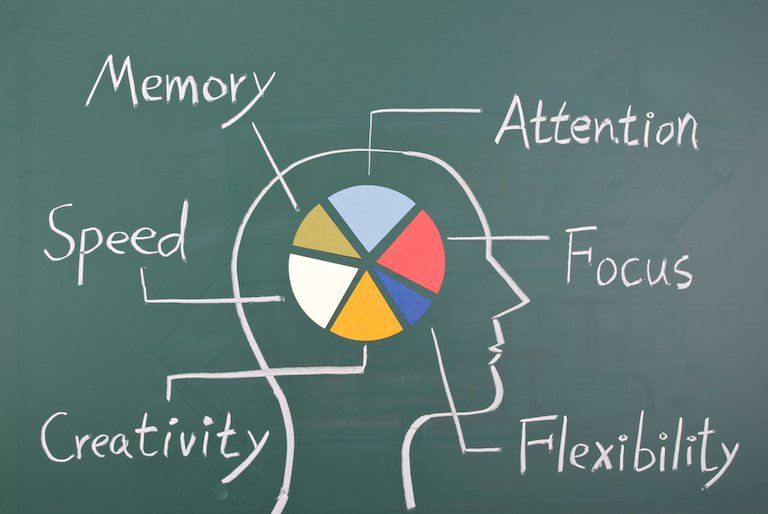 Brain functions relating to improving your memory