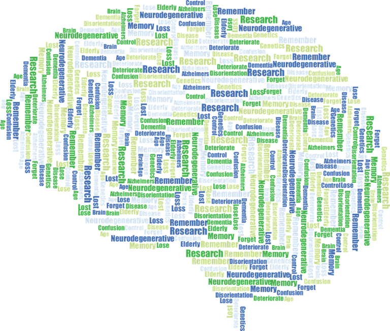 map-of-Alzheimers-superimposed-on shape of brain-covered-in-words